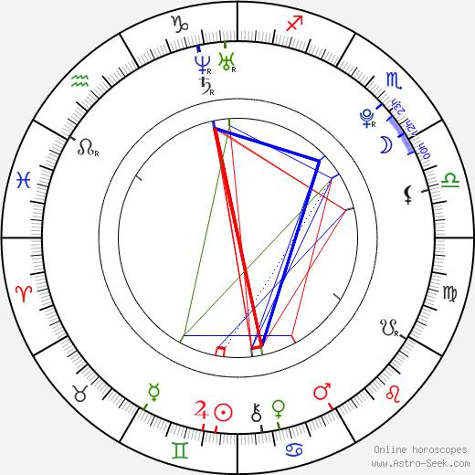 Courtney Halverson birth chart, Courtney Halverson astro natal horoscope, astrology