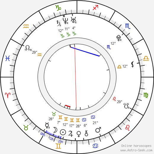 Imogen Poots birth chart, biography, wikipedia 2018, 2019