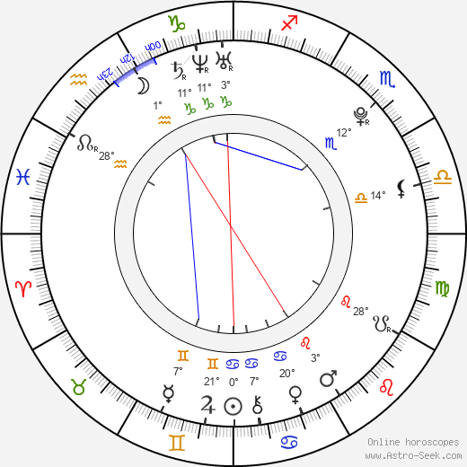 Jascha Washington birth chart, biography, wikipedia 2019, 2020