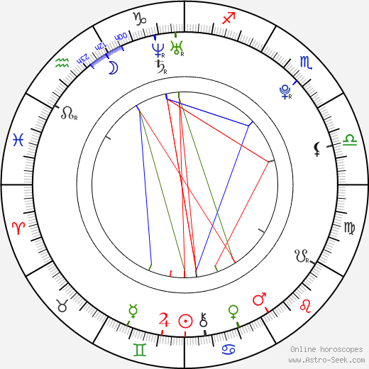 Jascha Washington astro natal birth chart, Jascha Washington horoscope, astrology