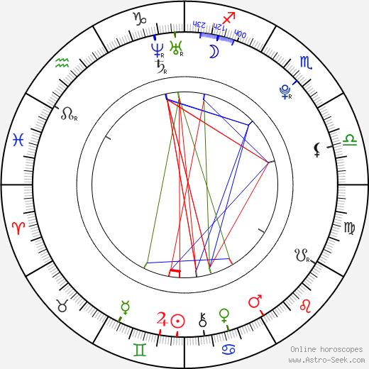 Jordan Patrick Smith день рождения гороскоп, Jordan Patrick Smith Натальная карта онлайн