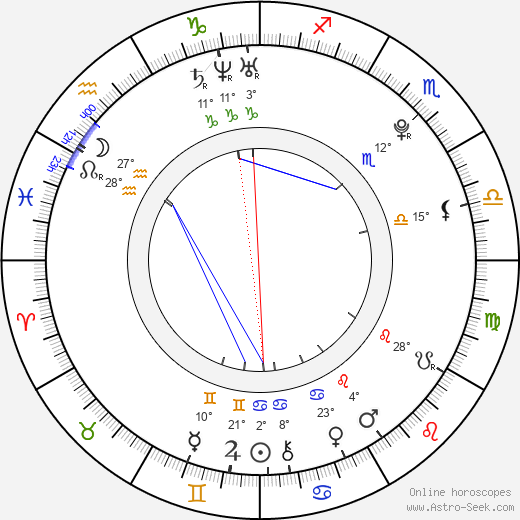 Lauren Bennett birth chart, biography, wikipedia 2019, 2020