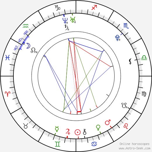 Lauren Bennett astro natal birth chart, Lauren Bennett horoscope, astrology