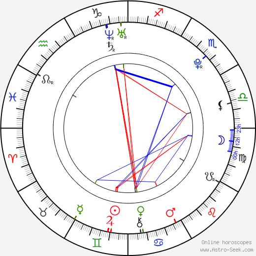 Liel Kolet astro natal birth chart, Liel Kolet horoscope, astrology