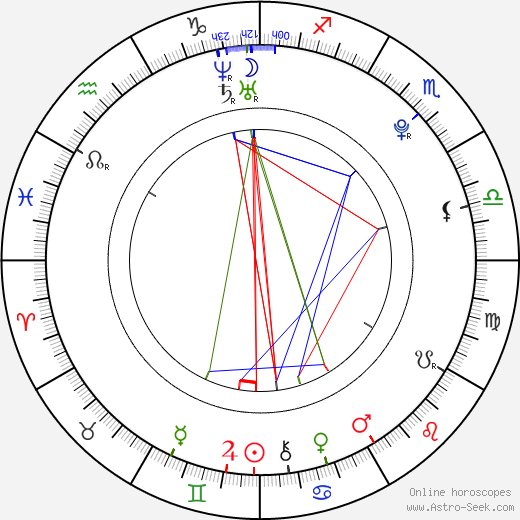Luã Ubacker birth chart, Luã Ubacker astro natal horoscope, astrology