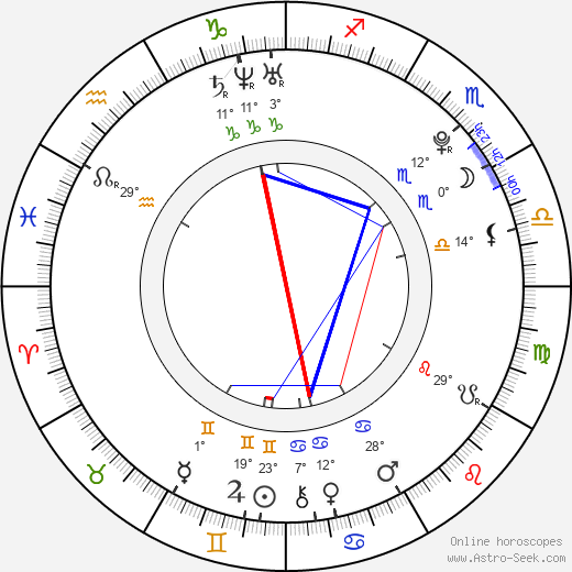 Lucy Hale birth chart, biography, wikipedia 2018, 2019
