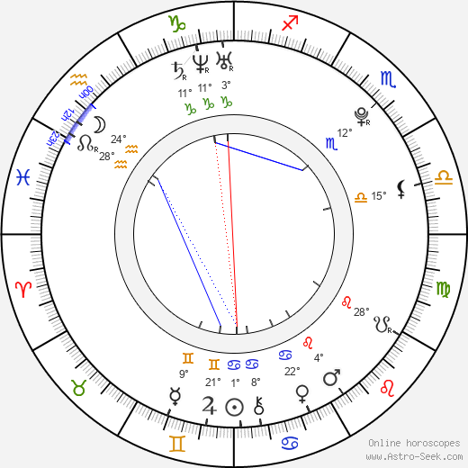 Marielle Jaffe birth chart, biography, wikipedia 2019, 2020