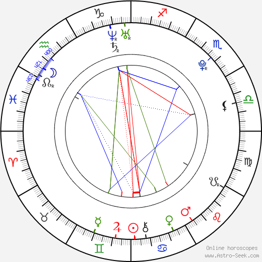 Marielle Jaffe astro natal birth chart, Marielle Jaffe horoscope, astrology