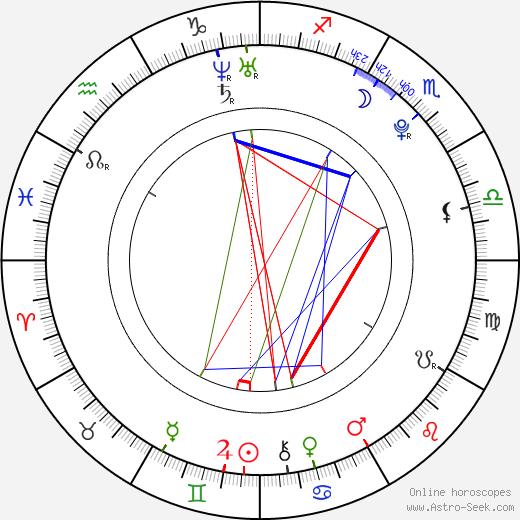 Michael Downey tema natale, oroscopo, Michael Downey oroscopi gratuiti, astrologia