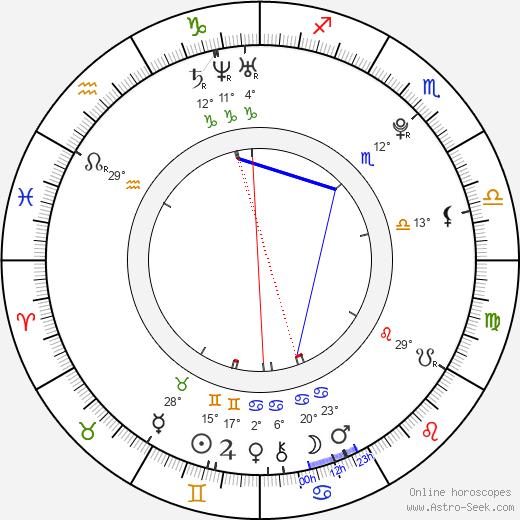 Paula Brancati birth chart, biography, wikipedia 2018, 2019