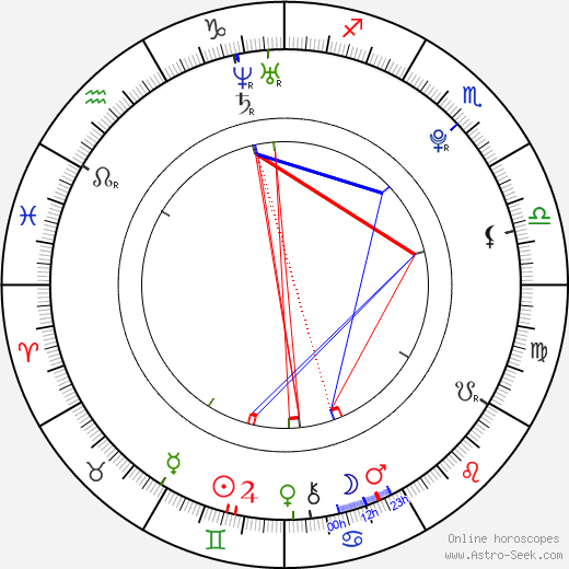 Paula Brancati astro natal birth chart, Paula Brancati horoscope, astrology