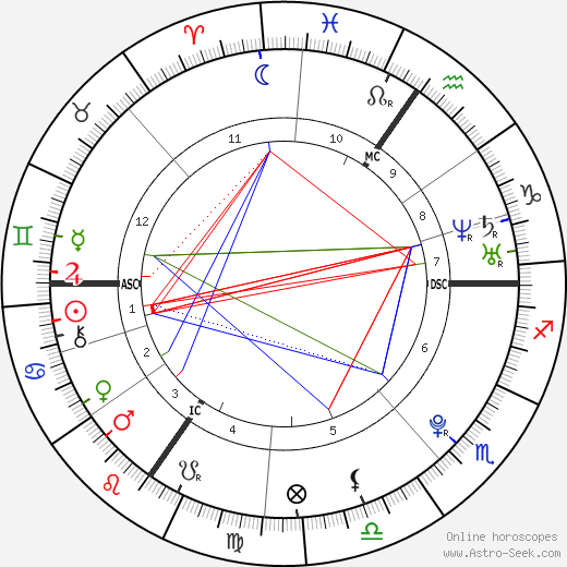 Полин Этьенн Pauline Etienne день рождения гороскоп, Pauline Etienne Натальная карта онлайн