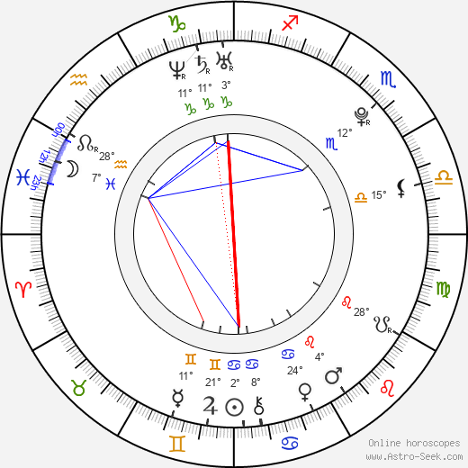 Rafi Gavron birth chart, biography, wikipedia 2019, 2020