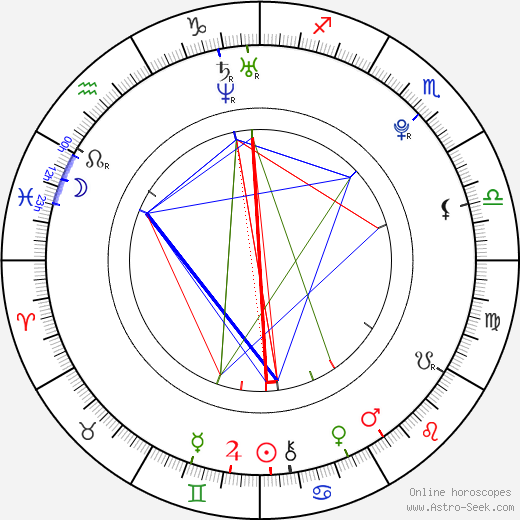 Rafi Gavron birth chart, Rafi Gavron astro natal horoscope, astrology