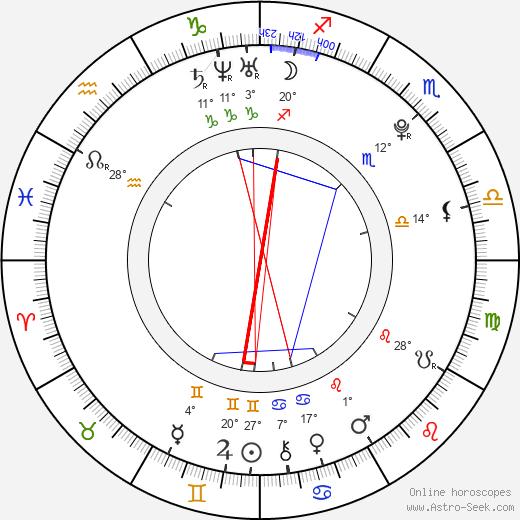 Renee Olstead birth chart, biography, wikipedia 2019, 2020
