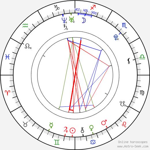 Рене Олстед Renee Olstead день рождения гороскоп, Renee Olstead Натальная карта онлайн
