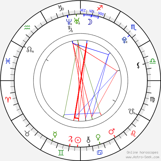Renee Olstead astro natal birth chart, Renee Olstead horoscope, astrology