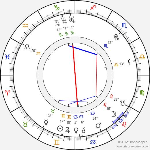Theresa Vilsmaier birth chart, biography, wikipedia 2020, 2021