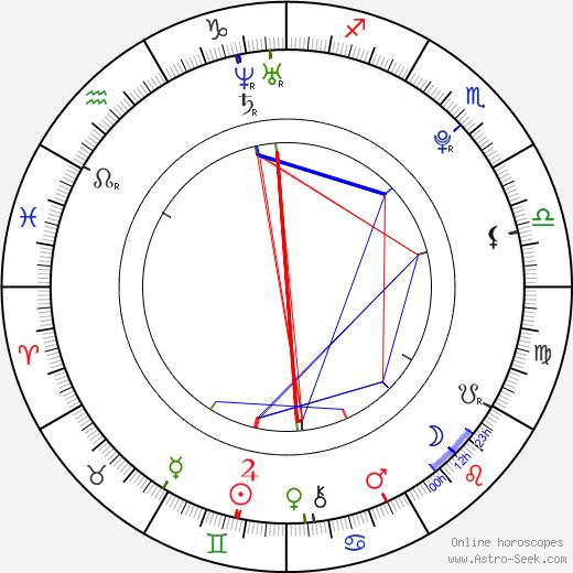 Theresa Vilsmaier birth chart, Theresa Vilsmaier astro natal horoscope, astrology