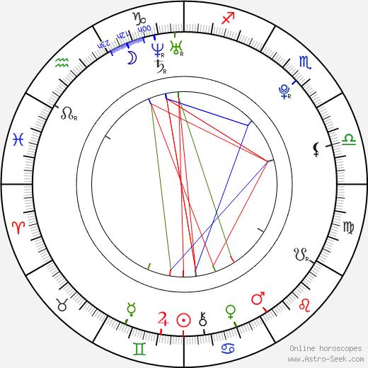 Tian Jing tema natale, oroscopo, Tian Jing oroscopi gratuiti, astrologia