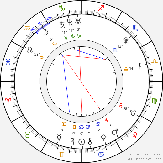Yong-hwa Jung birth chart, biography, wikipedia 2019, 2020