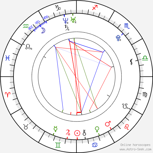Yong-hwa Jung astro natal birth chart, Yong-hwa Jung horoscope, astrology