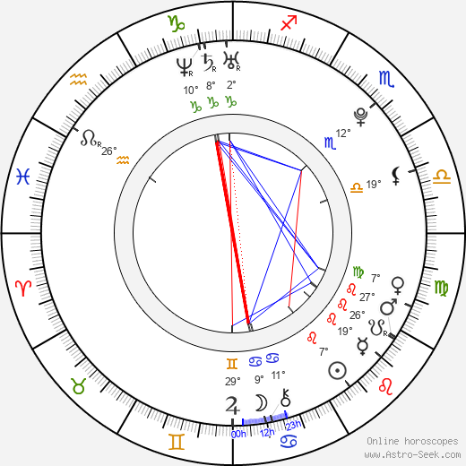Aleix Espargaro birth chart, biography, wikipedia 2018, 2019