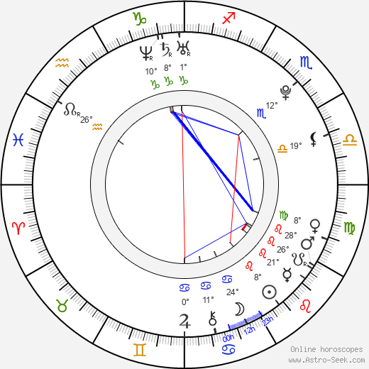 Alexis Knapp birth chart, biography, wikipedia 2018, 2019