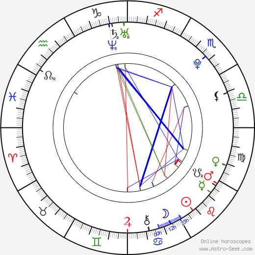 Alexis Knapp astro natal birth chart, Alexis Knapp horoscope, astrology