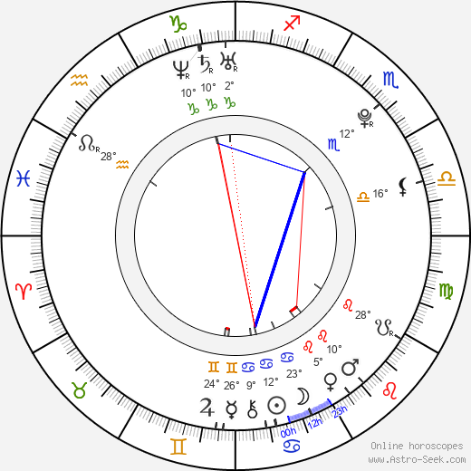 Brooke Callaghan birth chart, biography, wikipedia 2018, 2019