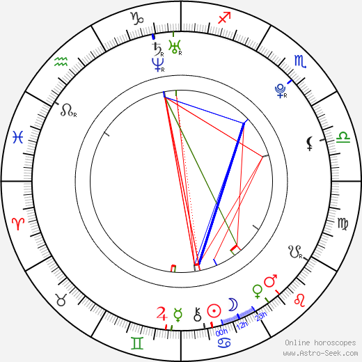 Brooke Callaghan astro natal birth chart, Brooke Callaghan horoscope, astrology