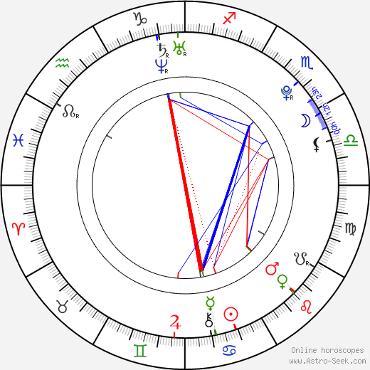 David Henrie astro natal birth chart, David Henrie horoscope, astrology