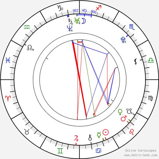 Gareth Bale tema natale, oroscopo, Gareth Bale oroscopi gratuiti, astrologia