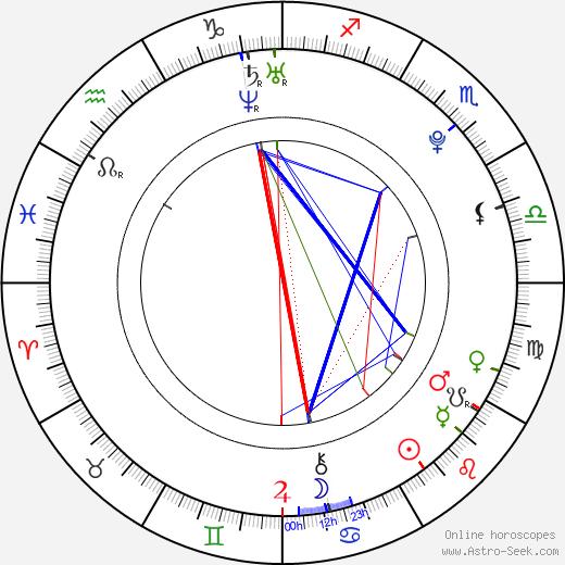 Johannes Halbig день рождения гороскоп, Johannes Halbig Натальная карта онлайн
