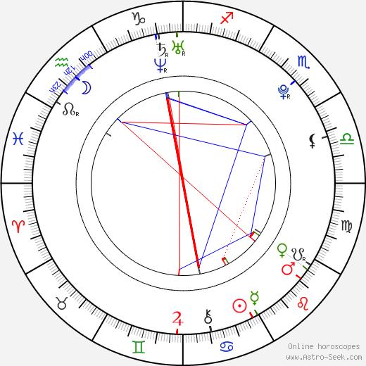 Joo-seung Lee astro natal birth chart, Joo-seung Lee horoscope, astrology