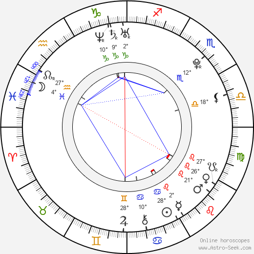 Juno Temple Birth Chart Horoscope, Date of Birth, Astro