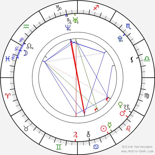 Juno Temple birth chart, Juno Temple astro natal horoscope, astrology