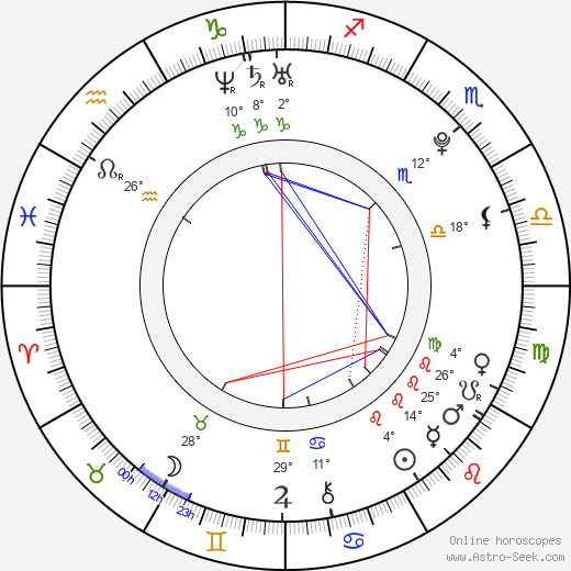 Katharina Damm birth chart, biography, wikipedia 2019, 2020