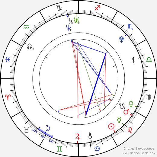 Katharina Damm birth chart, Katharina Damm astro natal horoscope, astrology