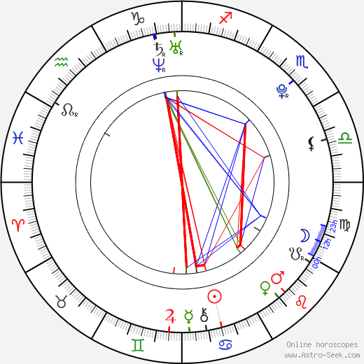 Kristine Crystalis astro natal birth chart, Kristine Crystalis horoscope, astrology