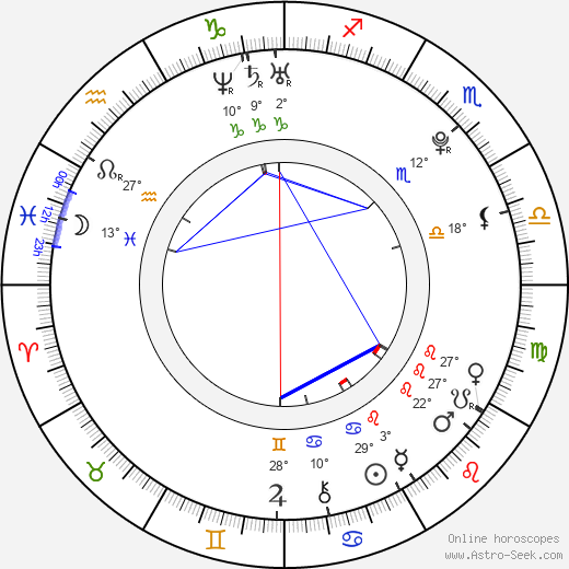 Min-ji Park birth chart, biography, wikipedia 2018, 2019