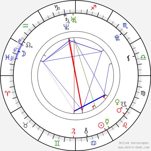 Rory Culkin birth chart, Rory Culkin astro natal horoscope, astrology