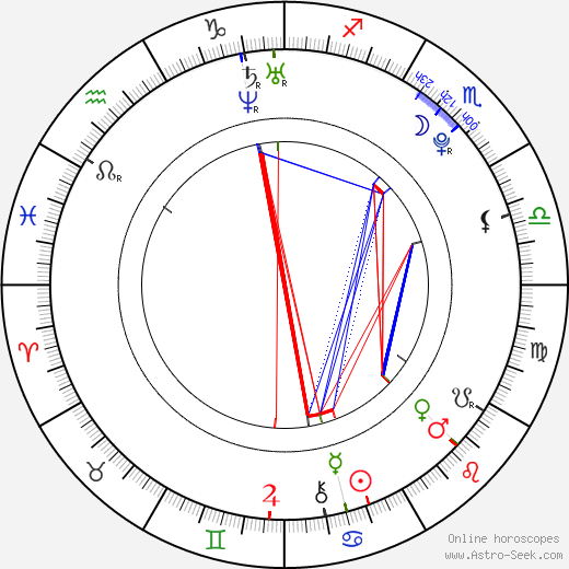 Sayumi Michishige tema natale, oroscopo, Sayumi Michishige oroscopi gratuiti, astrologia