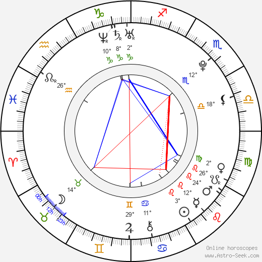 Tomáš Kalina birth chart, biography, wikipedia 2018, 2019