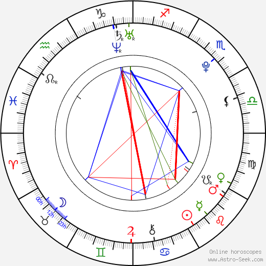 Tomáš Kalina birth chart, Tomáš Kalina astro natal horoscope, astrology
