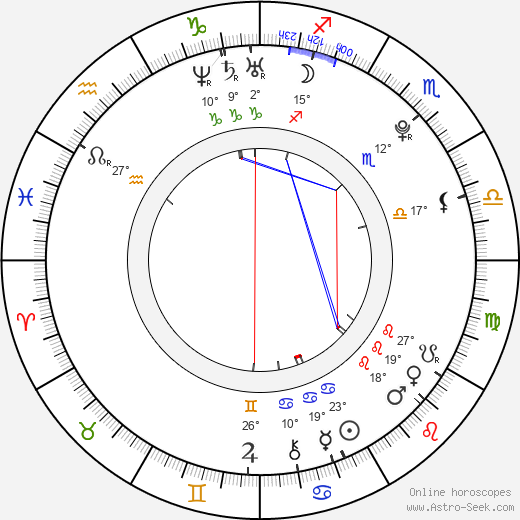 Tristan Wilds birth chart, biography, wikipedia 2019, 2020