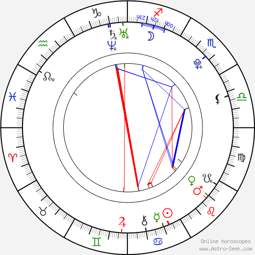 Tristan Wilds birth chart, Tristan Wilds astro natal horoscope, astrology
