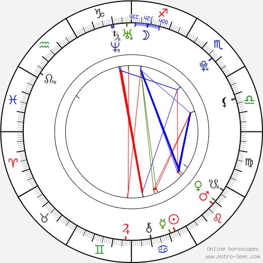 Woo-bin Kim tema natale, oroscopo, Woo-bin Kim oroscopi gratuiti, astrologia