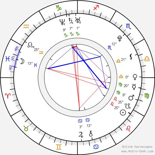 Alexandra evans astro birth chart horoscope date of birth alexandra evans birth chart biography wikipedia 2017 2018 ccuart Images