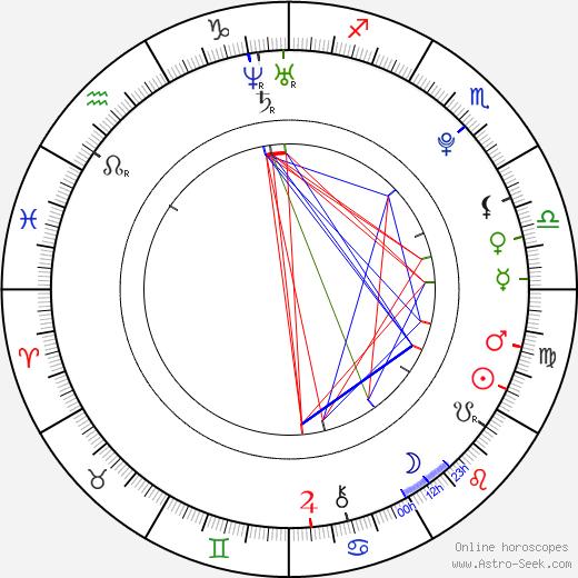 Кэсседи Поуп Cassadee Pope день рождения гороскоп, Cassadee Pope Натальная карта онлайн